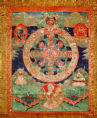 Tibetan School - Bardo Mandala, Thangka showing the period between death and reincarnation